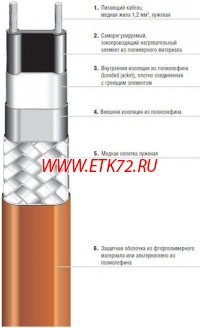 Саморегулирующийся кабель PSB 15 (07-5801-2156)