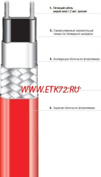 Саморегулирующийся кабель HSB 25 (07-5803-225A)