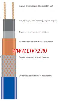 Саморегулирующаяся нагревательная лента 25НТР2-ВР (25ФСР2-СФ)