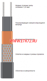 Саморегулирующаяся нагревательная лента 15ВТХ2-ВР (15ФСУ-2СФ)