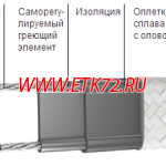 Саморегулирующийся греющий кабель Raychem 8BTV2-CT