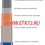 Саморегулирующаяся нагревательная лента 33НТР2-ВТ (33ФСР2-СТ)