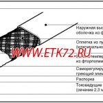 Саморегулирующийся греющий кабель Raychem 5KTV2-CT