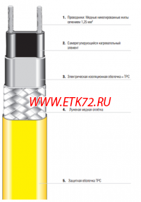 MSB, тип 07-5804-210Y Саморегулируемый параллельный нагревательный кабель