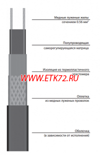 31VC2-F Саморегулирующаяся нагревательная лента