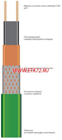 15НТМ2-ВТ Саморегулирующаяся нагревательная лента