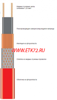 Саморегулирующаяся нагревательная лента 15ВТС2-ВР (15ФСС2-СФ)