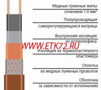 15НТА2-ВТ (15ФСЛе2-СТ) Саморегулирующаяся нагревательная лента
