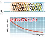 Саморегулирующийся греющий кабель Raychem 15KTV2-CT