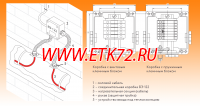 Коробка соединительная вэ 122