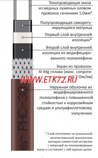 Саморегулирующийся греющий кабель PHC-30