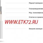 Саморегулирующий греющий кабель MHL 40-2 CR