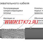 Кабель нагревательный саморегулирующийся Freezstop-25К